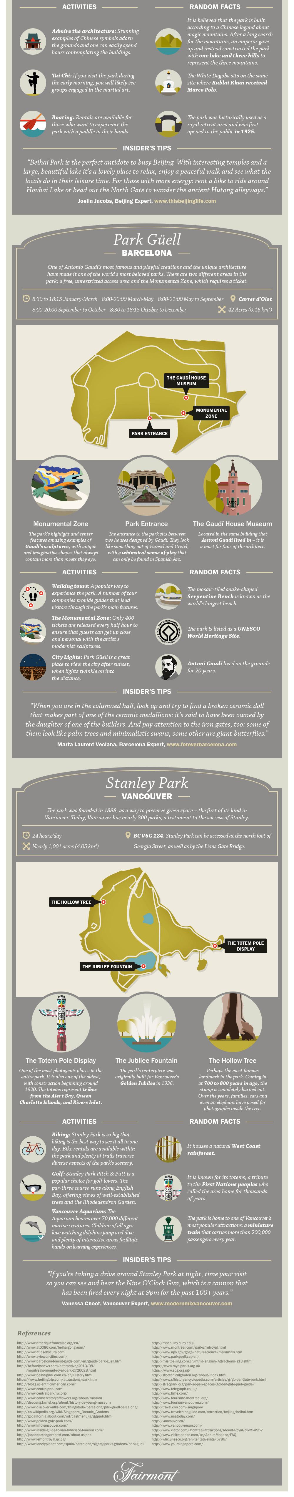 Best city parks