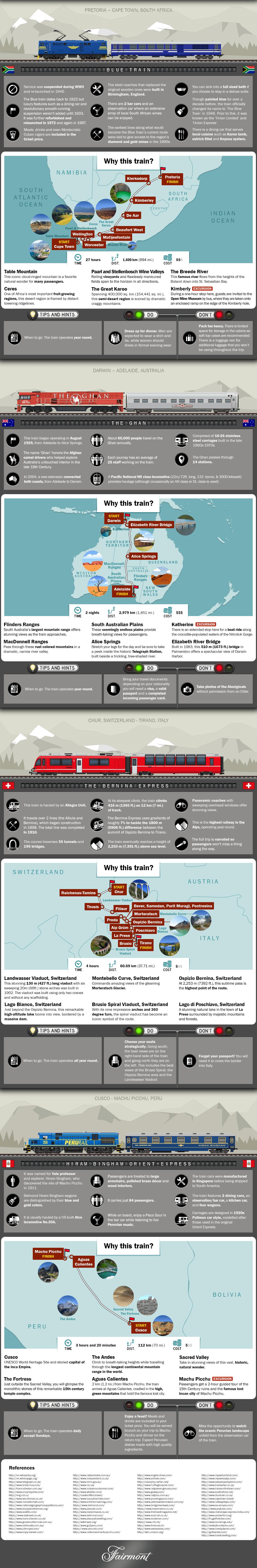 Best Train Trips
