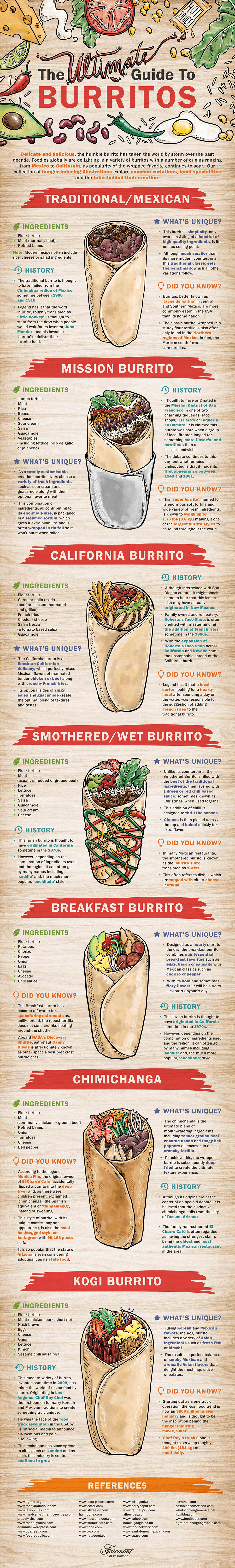 From the traditional Mexican to the California burrito, discover the most popular styles worldwide and their origins.