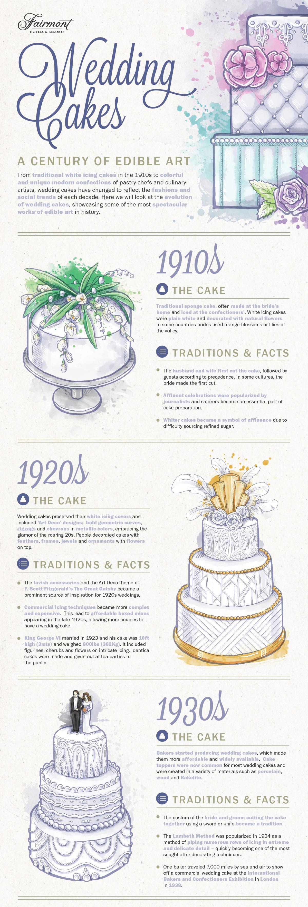 History Of Wedding Cakes Fairmont Hotels