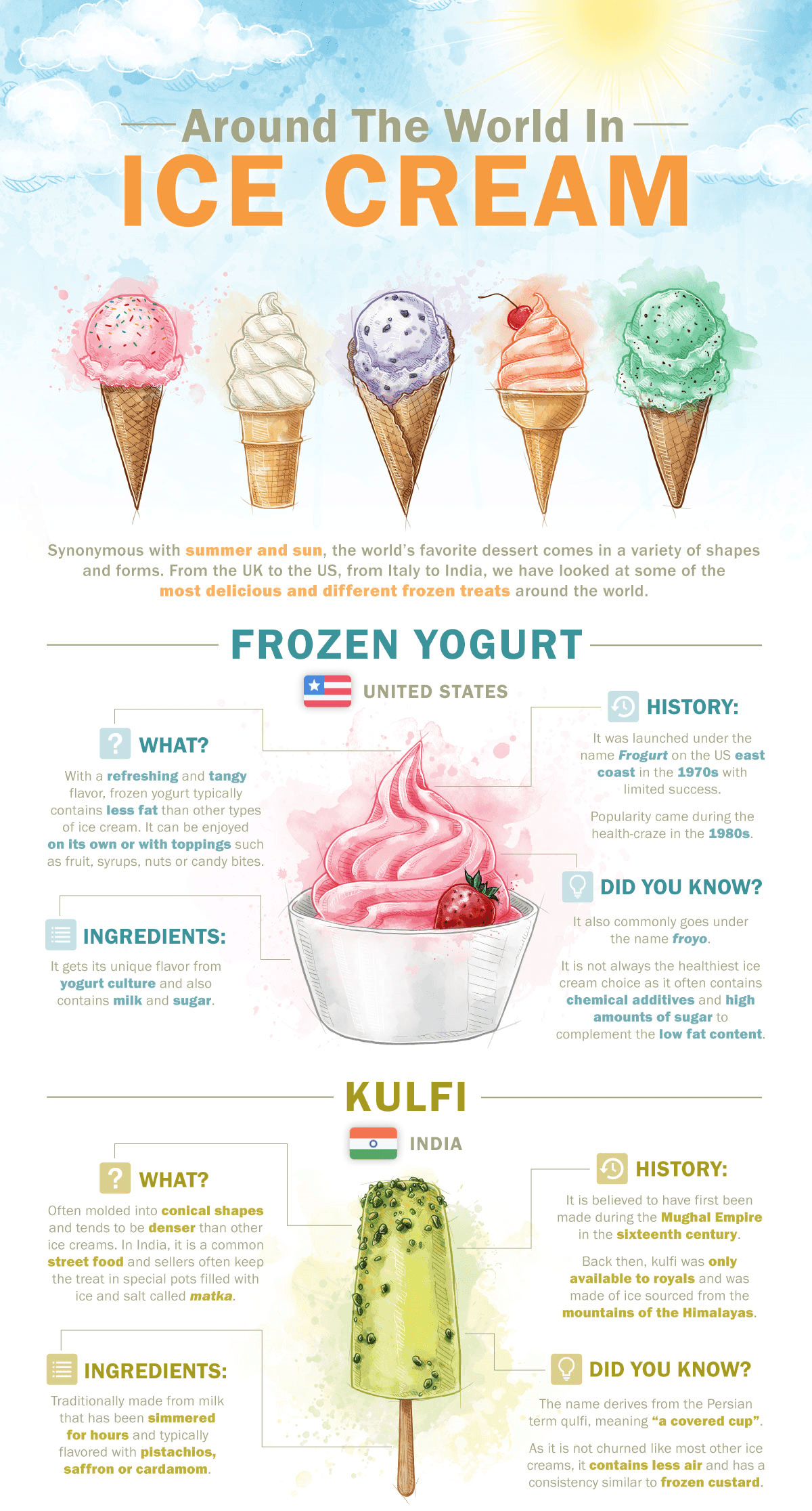 The most popular frozen treats around the world mental floss if youre looking to expand your ice cream horizons without leaving the us here are some regional ice cream flavors worth trying ccuart Choice Image