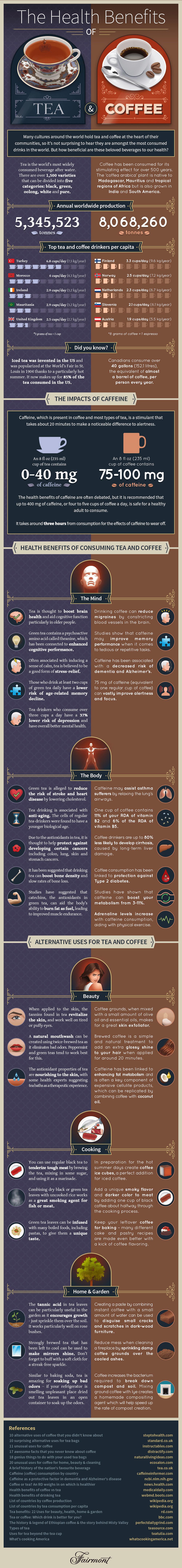 Health Benefits of Tea vs Coffee