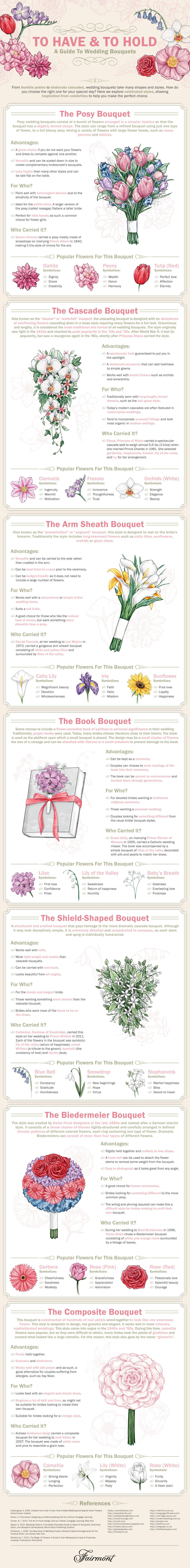 Wedding bouquet styles. From posies to cascades, which one is the perfect bridal bouquet for you?